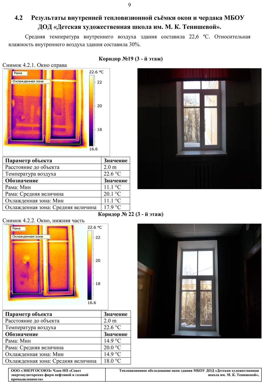 Тепловизионное обследование окон зданий, руб/окно