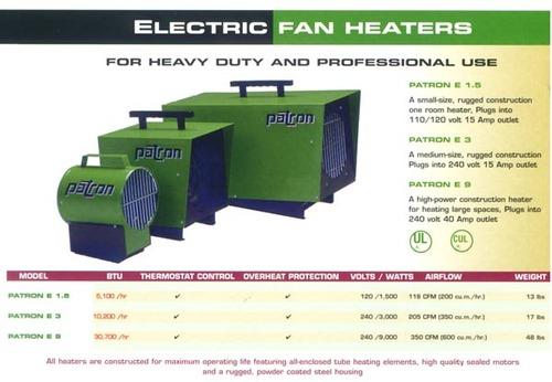Patron E9 Heater 220V 9000W 30,700 BTU/HR 350 CFM