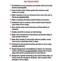 Twelve Steps Window Shade Display