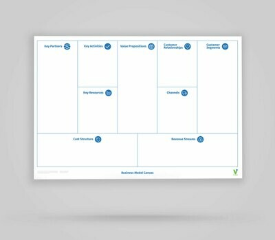 Vi-Board: Business Model Canvas - Whiteboard Poster - DIN A0