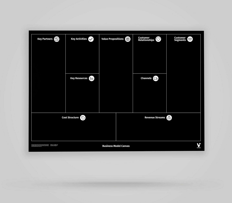 Business Model Canvas - Blackboard Poster