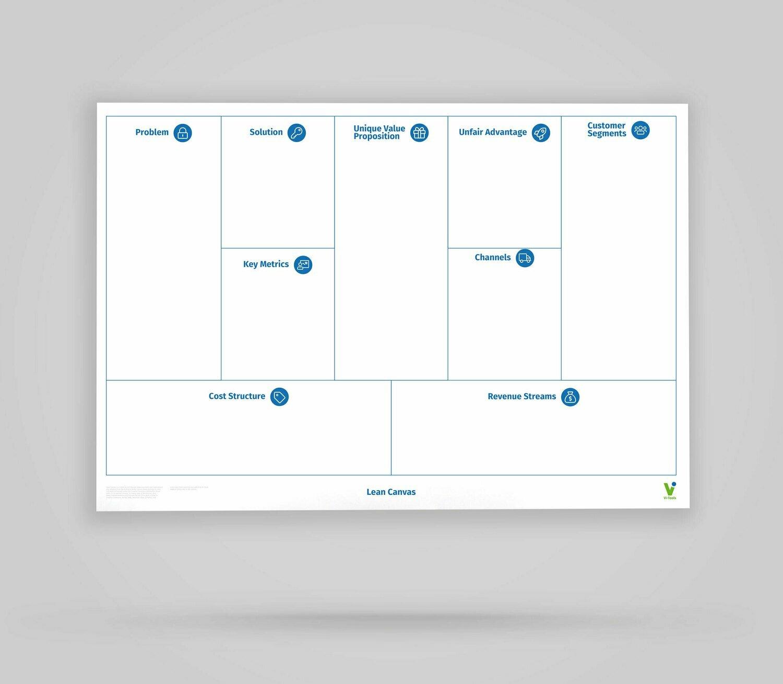 Vi-Board: Lean Canvas - Whiteboard Poster - DIN A0