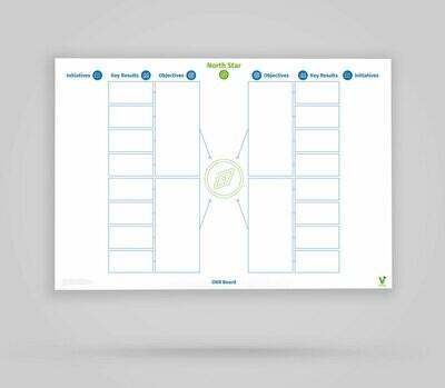 Vi-Board: OKR #2 Objectives Key Results Initiatives Board - Whiteboard Poster - DIN A0