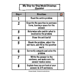 Step by Step Model Drawing Student Checklist