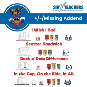 Deck o' Dots Game Bundle: +/-/Missing Addends Skills