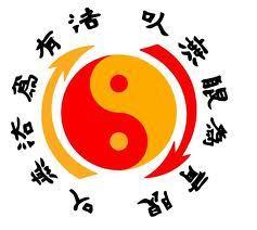 Jeet Kun Do - Lee Jun Fan Gung Fu Program MMA-JKD-EFT