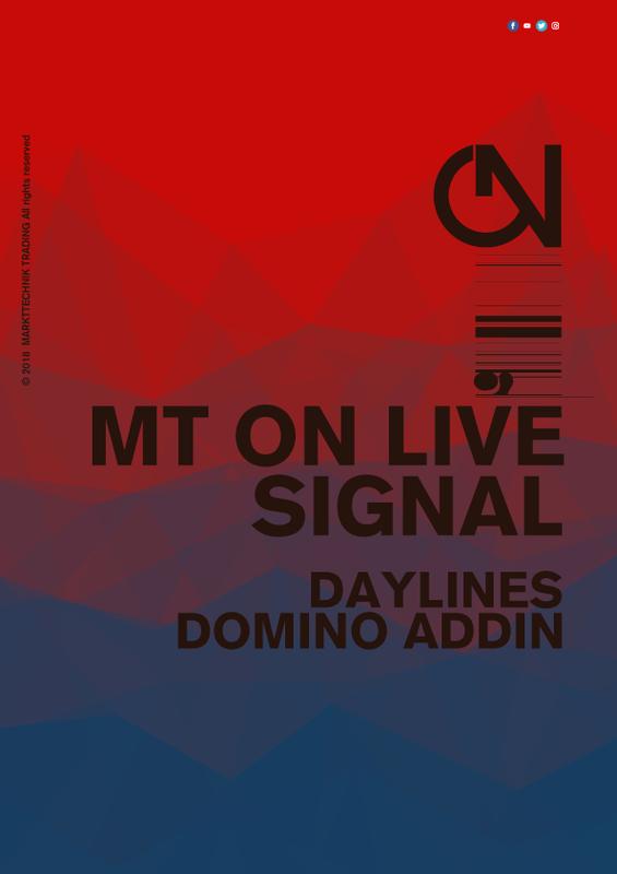 DAYLINES DOMINO ADDIN / NINJATRADER