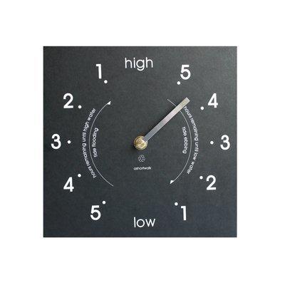 Tide clock square