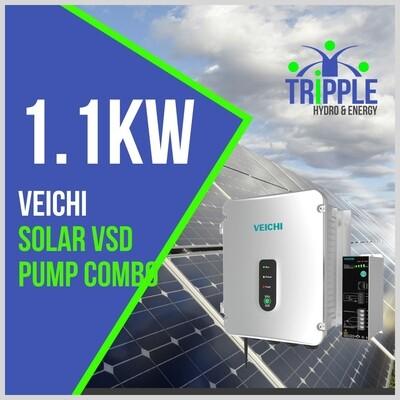 1.1kW Three Phase 380V Solar VSD Conversion Kit