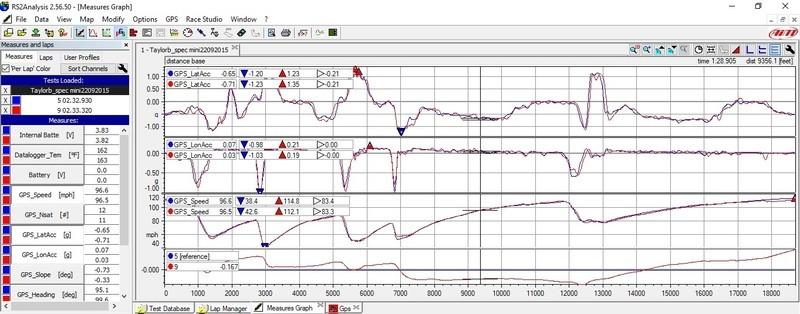 PBIR - Data Analysis Clinic