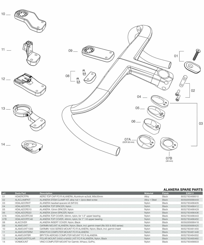 ALANERA spare parts