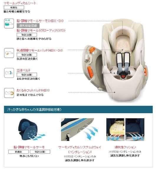 Luxury Multifunctional Infant/Toddler/ car seat