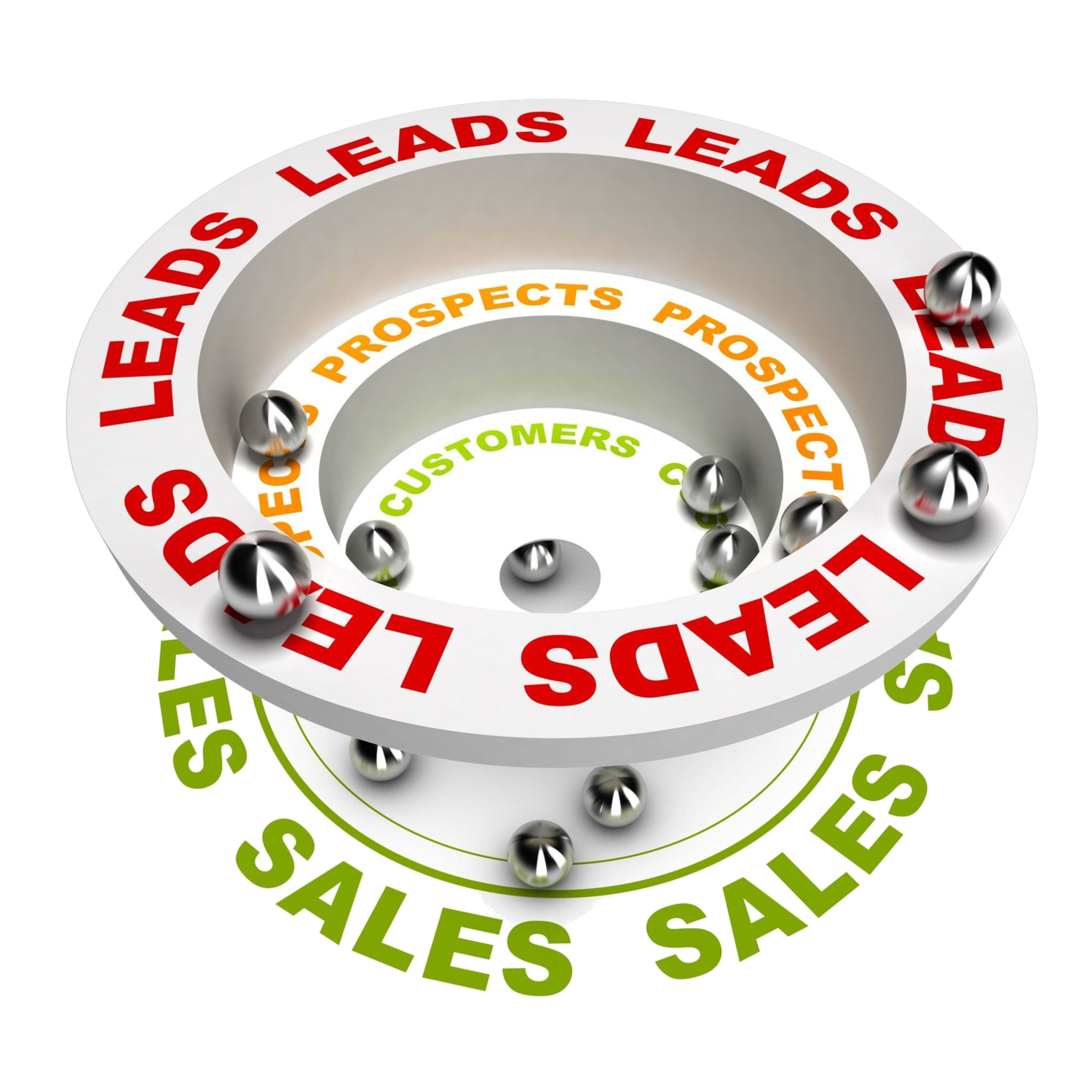 Sales Funnel Automation Master Class