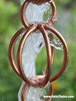 Rain Chain - Triple Loops #3183