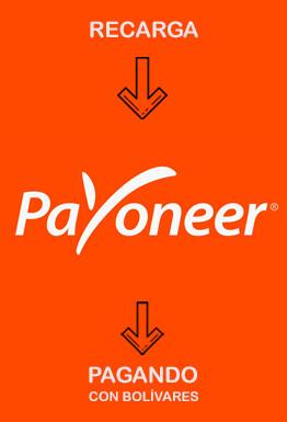 Recarga saldo Payoneer