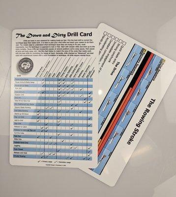 Down & Dirty Drill Card