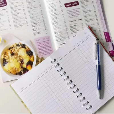 A to Z Food Value Tracker