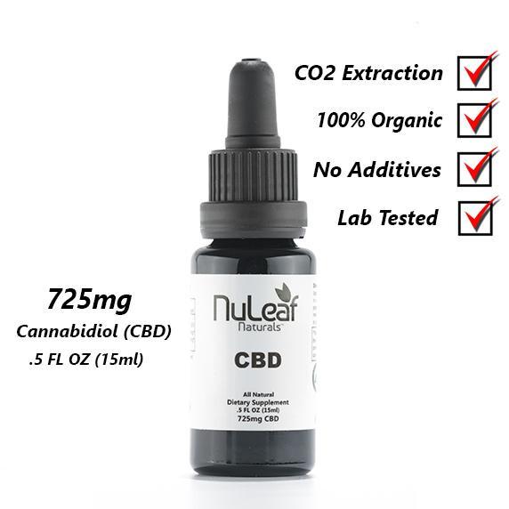 725mg Full Spectrum CBD Oil, High Grade Hemp Extract (50mg/ml)