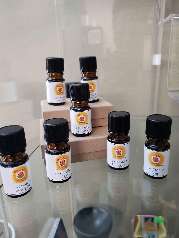 Chakra Essential Oil Blend, 3rd (Solar Plexus)