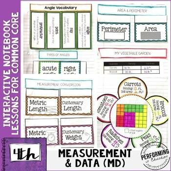 Interactive Math Notebook 4th Grade Measurement & Data Common Core MD