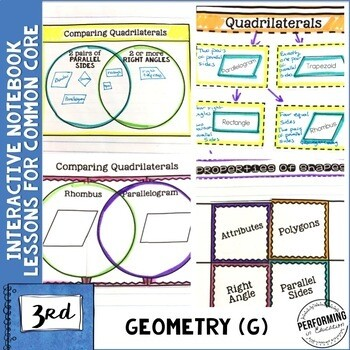 Geometry Interactive Math Notebook 3rd Grade Quadrilaterals, shape fractions