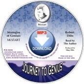 Mozart MP3 Download