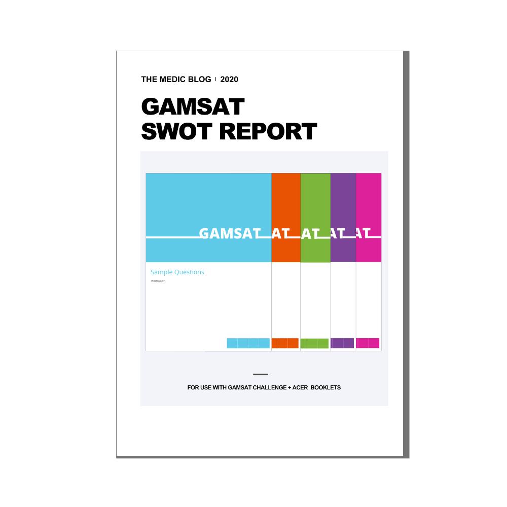 GAMSAT Performance Review Sheet