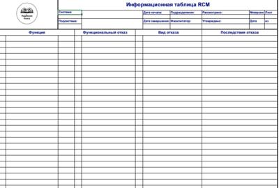 Рабочие таблицы RCM