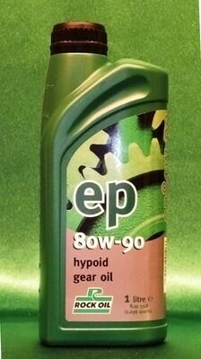 EP80-90