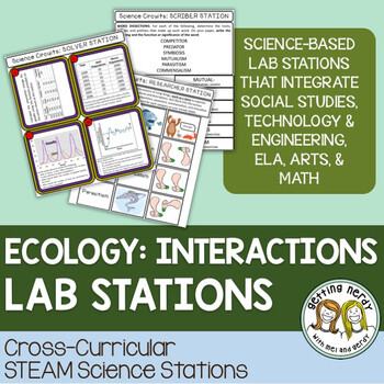 Ecological Interactions - Science Centers / Lab Stations - Symbiosis Competition