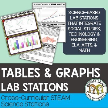 Scientific Method - Science Centers / Lab Stations - Tables & Graphs