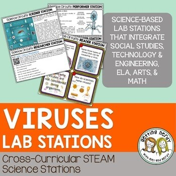 Virus Classification - Science Centers / Lab Stations