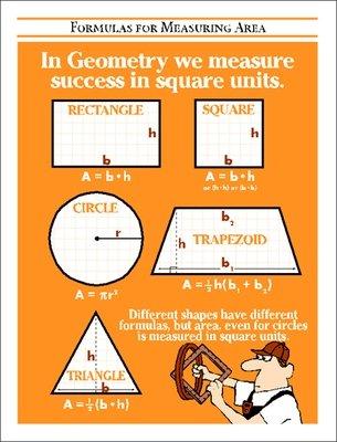 Formulas for measuring area