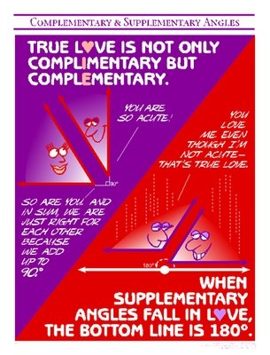 Complementary/ Supplementary Angles