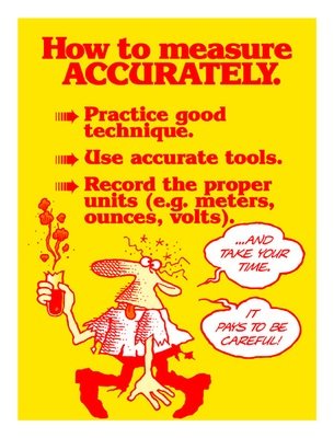 How to Measure Accurately.