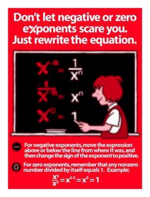 Negative/Zero Exponents
