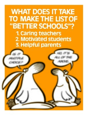 How to make the list of