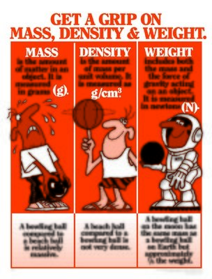 Mass vs Density vs Weight