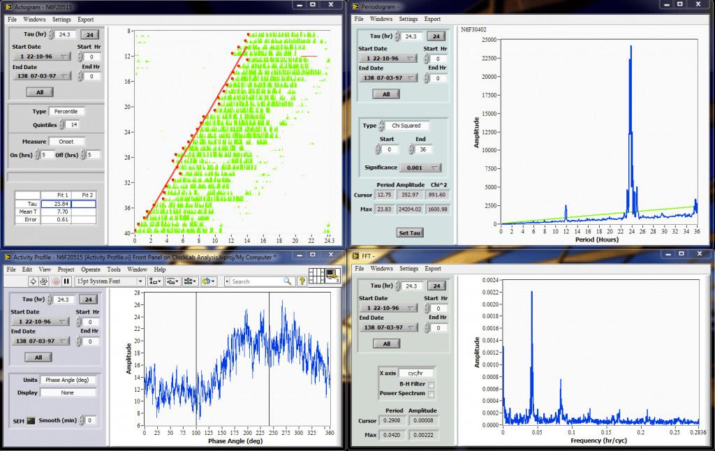 ClockLab Analysis Software Version 6 - Upgrade