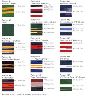 VARSITY JACKET OPTIONS STYLE TRIM PATTERN