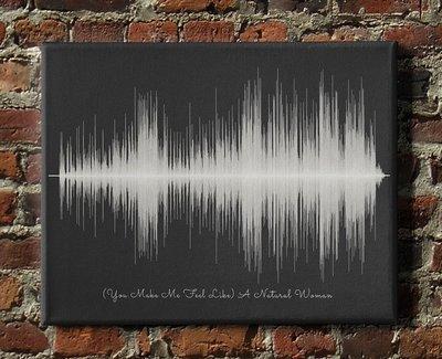 Aretha Franklin - (You Make Me Feel Like) A Natural Woman Soundwave Canvas