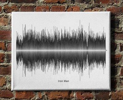 Black Sabbath - Iron Man Soundwave Canvas