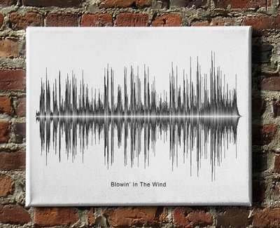 Bob Dylan - Blowin' In The Wind Soundwave Canvas