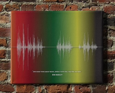 Bob Marley Quote Soundwave Canvas