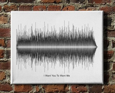 Cheap Trick - I Want You To Want Me Soundwave Canvas