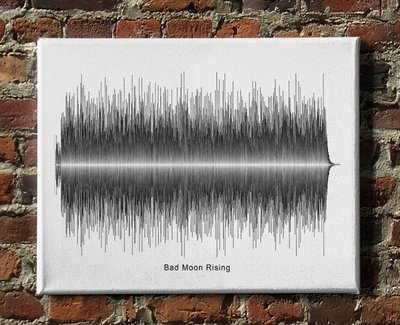 Creedence Clearwater Revival - Bad Moon Rising Soundwave Canvas