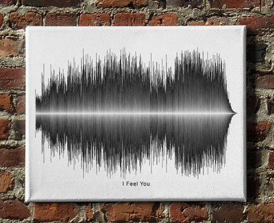 Depeche Mode - I Feel you Soundwave Canvas