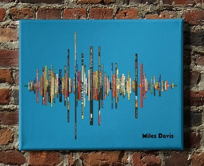 Miles Davis Album Soundwave Soundwave Canvas