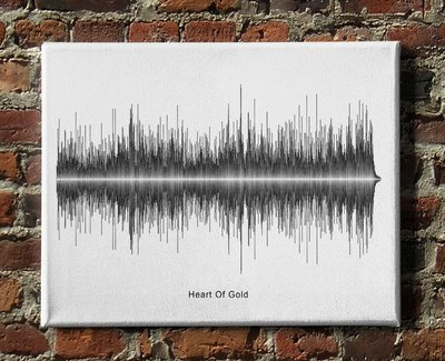 Neil Young - Heart Of Gold Soundwave Canvas