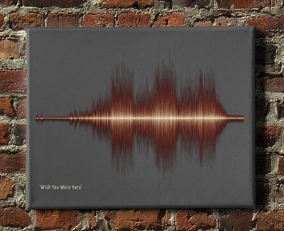 Pink Floyd - Wish You Were Here Soundwave Canvas